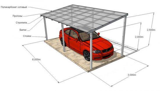 схема навеса для машины